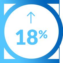 Pictogramme augmentation 18 pour cent