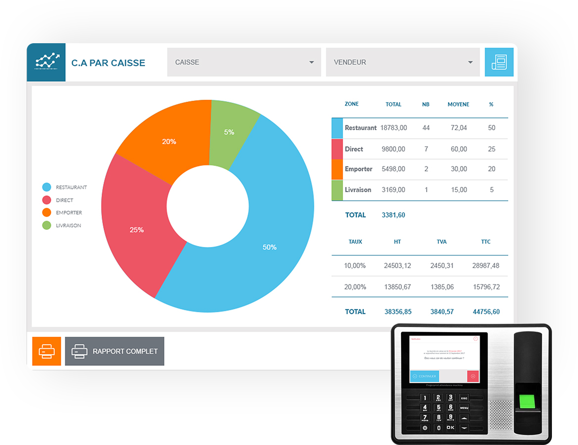 Fonction chiffre d'affaire du logiciel de caisse Clyo Systems